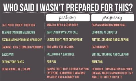 PartyingVS_Pregnancy